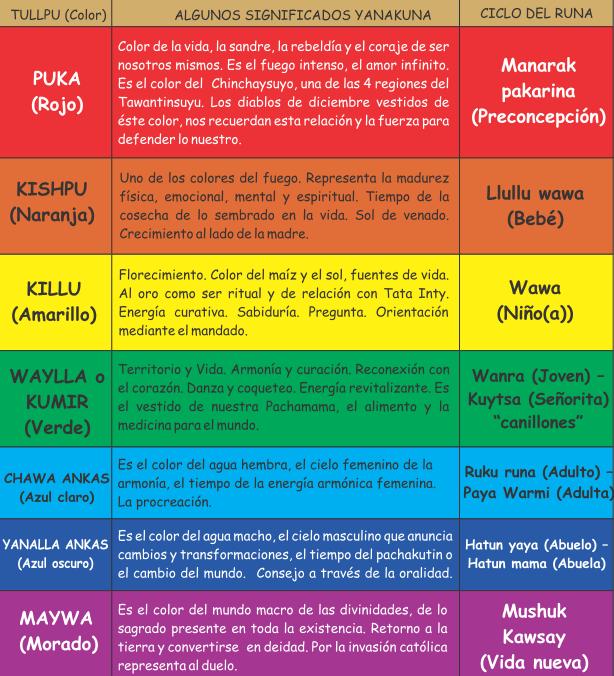 colores_yanakuna-1